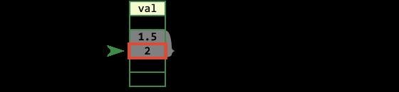 Planet PostgreSQL