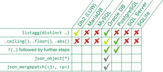 Oracle DB 19c Improves JSON Standard Conformance